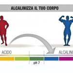 cibi alcalini e acidi